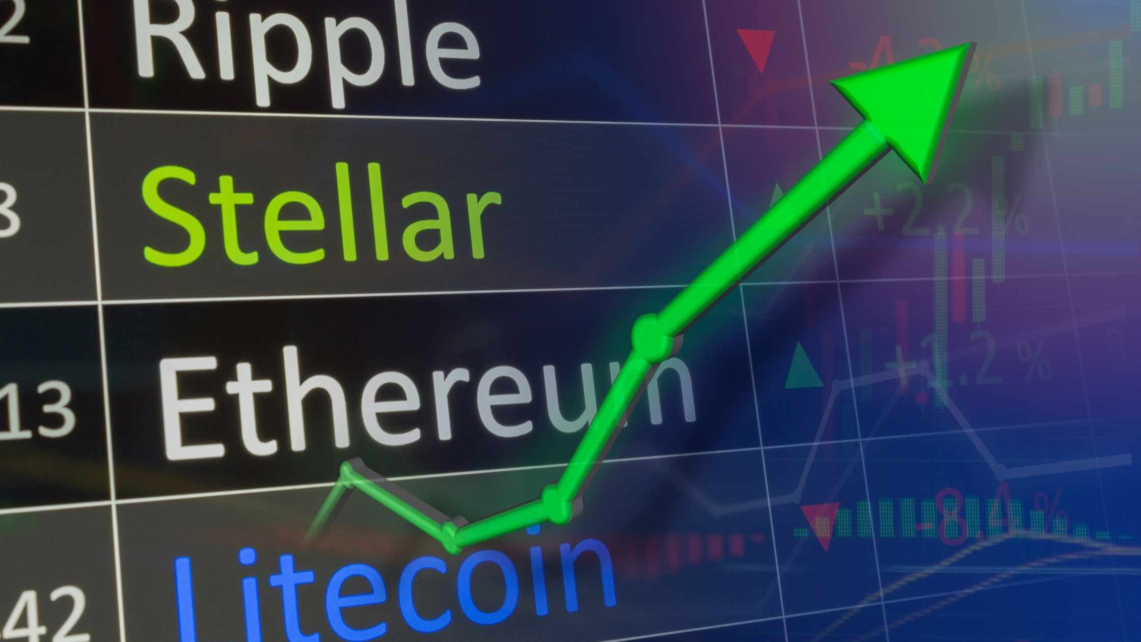 Is Ethereum About to Skyrocket in Price?