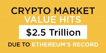 Crypto Market Value Hits $2.5 Trillion Due to Ethereum's Record