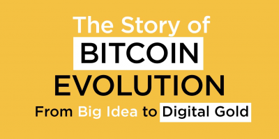 The Story of Bitcoin's Evolution: From Big Idea to Digital Gold